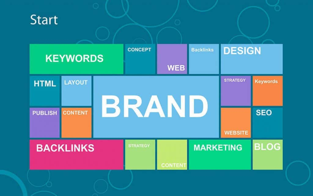 Small Business Web Design, Part 2: Capturing Your Brand